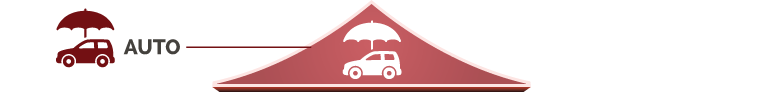 Car insurance | Wauwatosa, WI